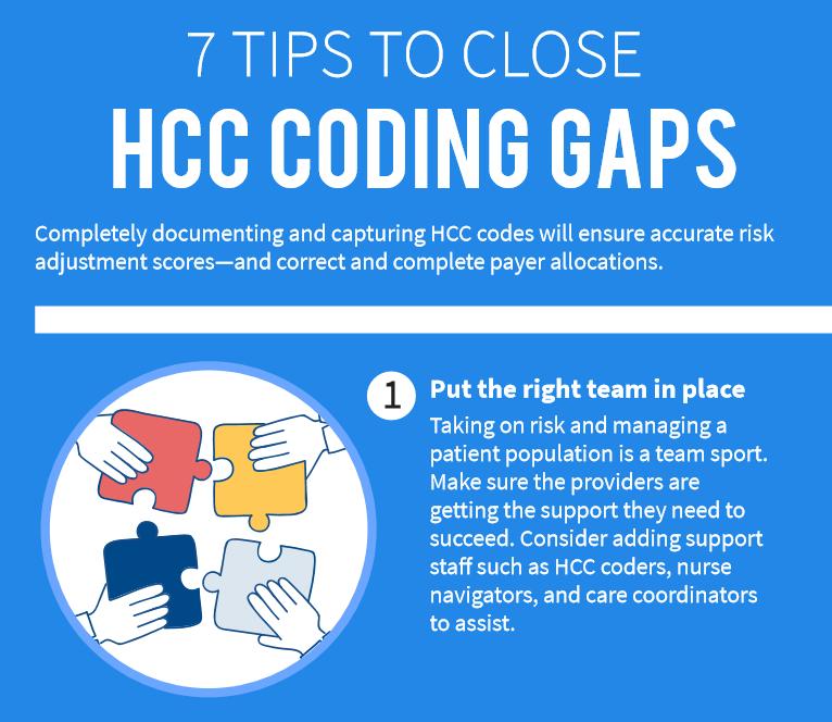 7 Tips to Close HCC Coding Gaps