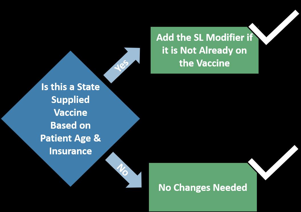 vaccine_Custom_Rule